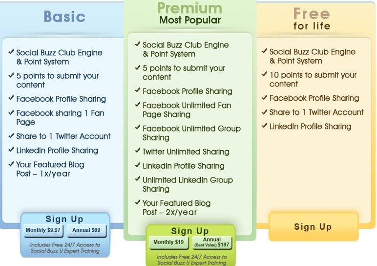 Social Buzz Club Plans
