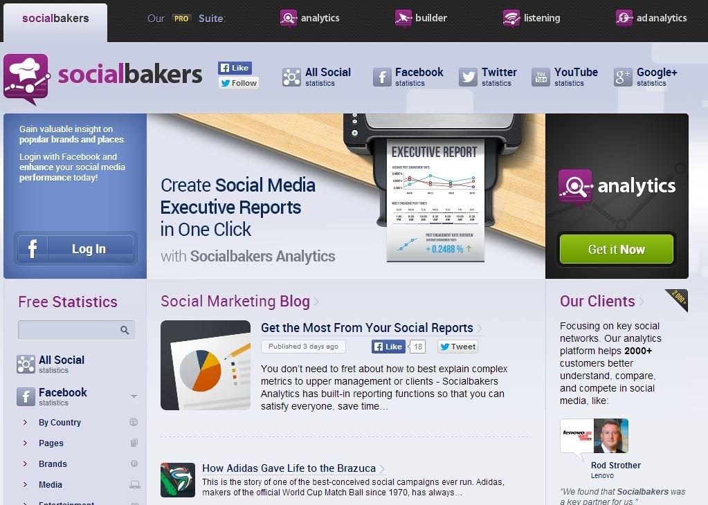 Socialbakers1