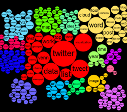 Tweet topic explorer