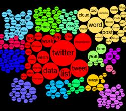 Tweet topic explorer
