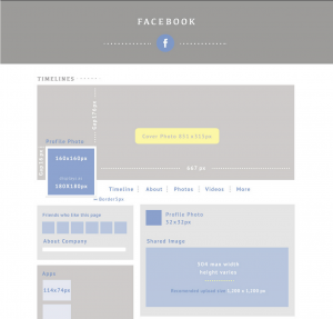 social-media-image-size-facebook