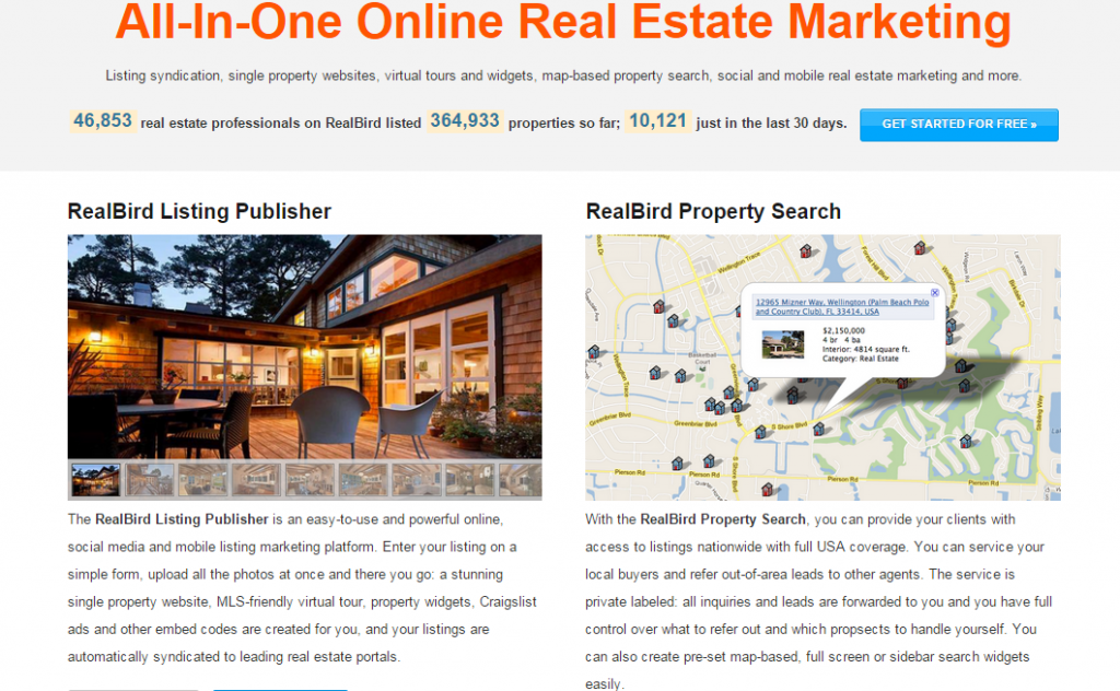 All in one Real Estate marketing