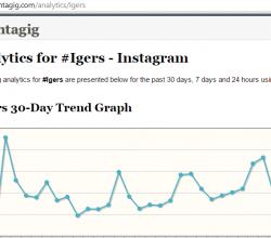 Find the Best Hashtags via Hashtagig #WebToolsWiki
