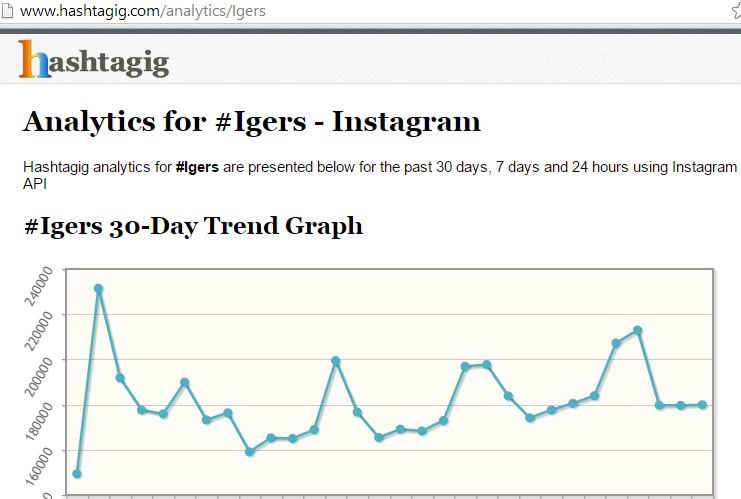 Hashtagig_Screenshot