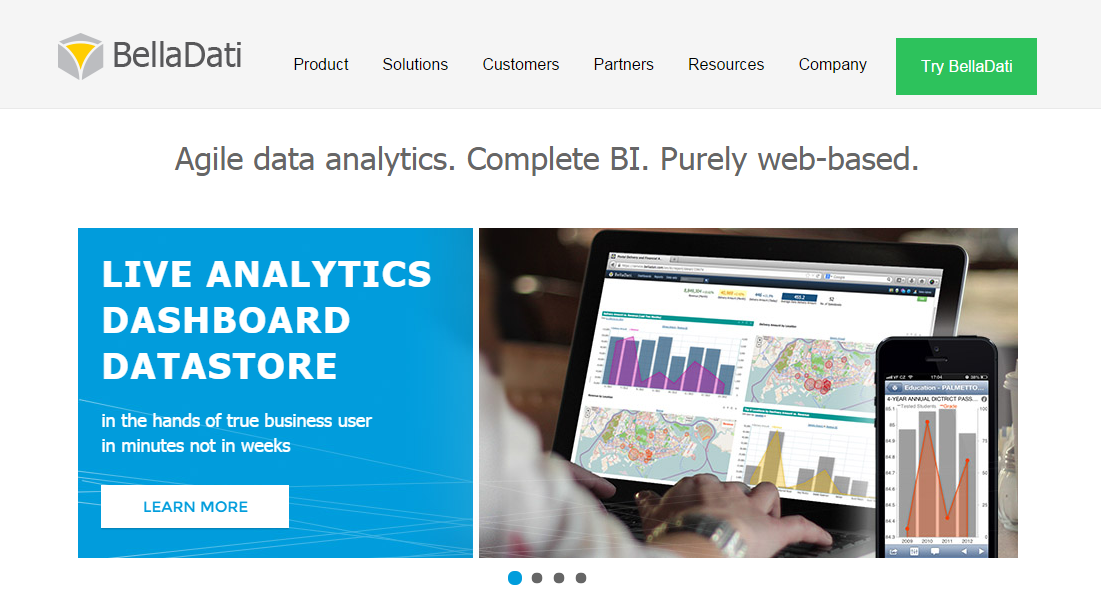 Belladati Business Intelligence Application